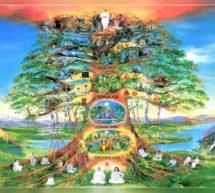 Brahma Kumaris : Croyances, dogmes et vision du monde