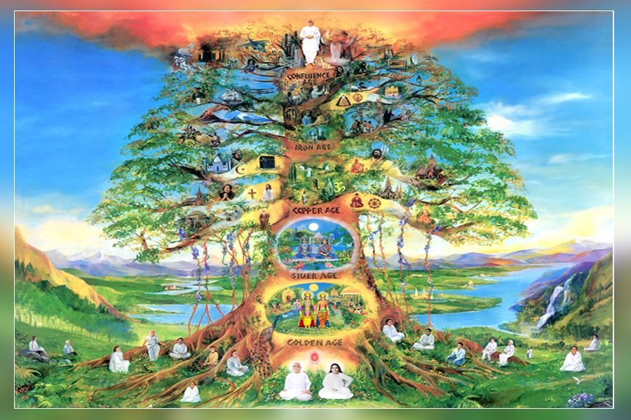 L'arbre de la vie humaine | Source : kerala.brahmakumaris.com